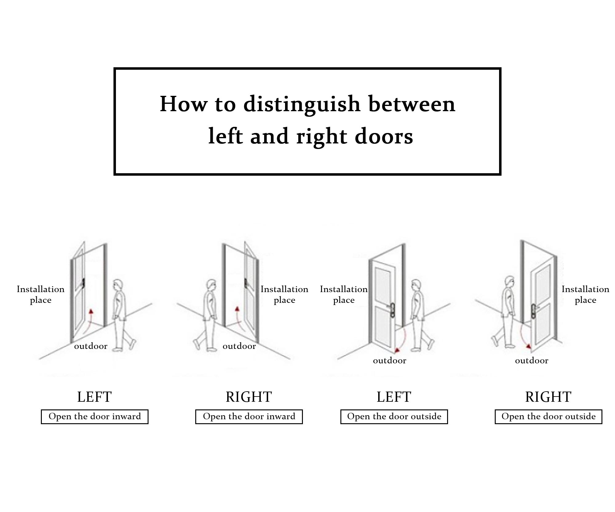Pair Of Rising Butt Left Right Handed Lift Off Door Hinge